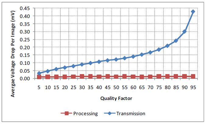Gambar 2.5 Quality factor terhadap (b) drop tegangan.png