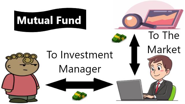 5.mutual-fund.png