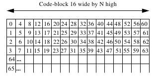 Gambar 2.26 Code block.png