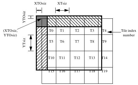 Gambar 2.24 Tiling.png