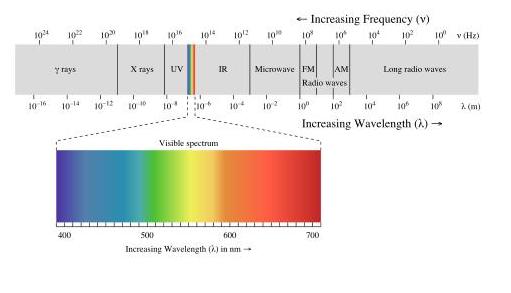 Gambar 2.11 Spektrum frekuensi GEM.png