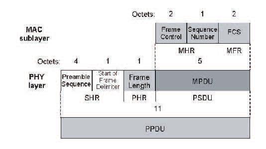 Gambar 2.17 Acknowledgment frame.png