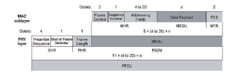 Gambar 2.16 Data frame.png